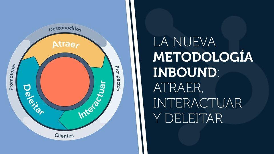 La nueva metodología inbound: atraer, interactuar y deleitar